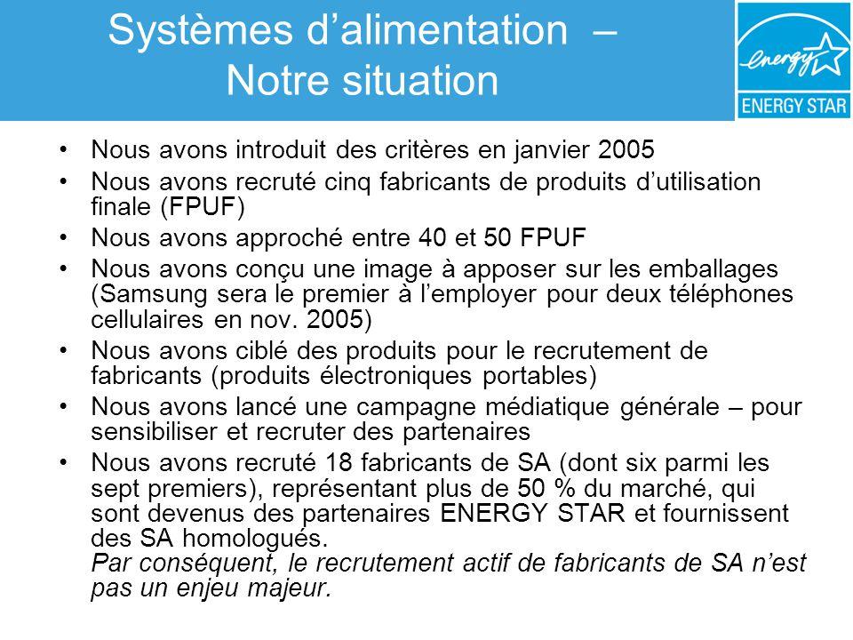 Systèmes dalimentation – Notre situation Nous avons introduit des critères en janvier 2005 Nous avons recruté cinq fabricants de produits dutilisation