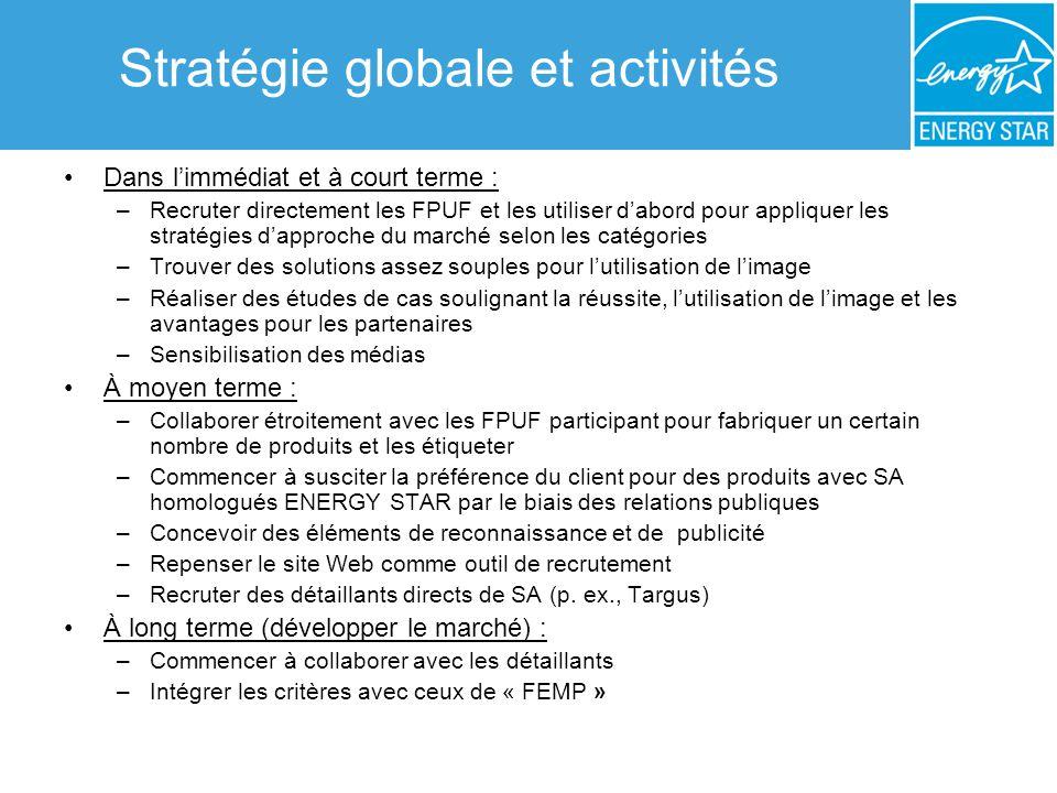 Stratégie globale et activités Dans limmédiat et à court terme : –Recruter directement les FPUF et les utiliser dabord pour appliquer les stratégies d