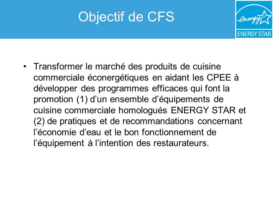 Objectif de CFS Transformer le marché des produits de cuisine commerciale éconergétiques en aidant les CPEE à développer des programmes efficaces qui