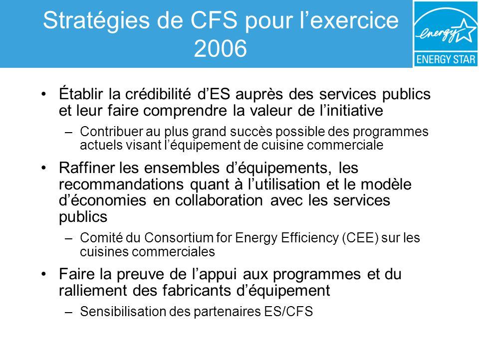 Stratégies de CFS pour lexercice 2006 Établir la crédibilité dES auprès des services publics et leur faire comprendre la valeur de linitiative –Contri