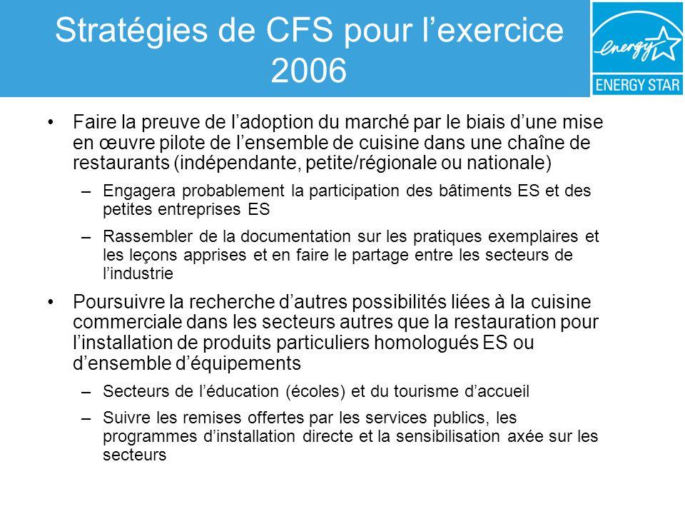 Stratégies de CFS pour lexercice 2006 Faire la preuve de ladoption du marché par le biais dune mise en œuvre pilote de lensemble de cuisine dans une c