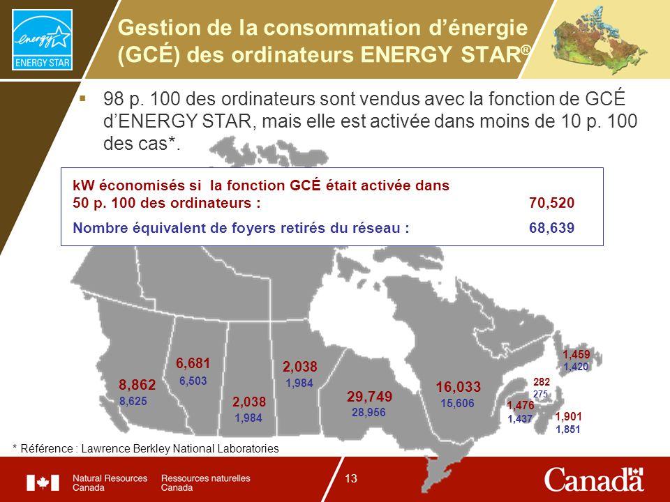 13 Gestion de la consommation dénergie (GCÉ) des ordinateurs ENERGY STAR ® 98 p. 100 des ordinateurs sont vendus avec la fonction de GCÉ dENERGY STAR,