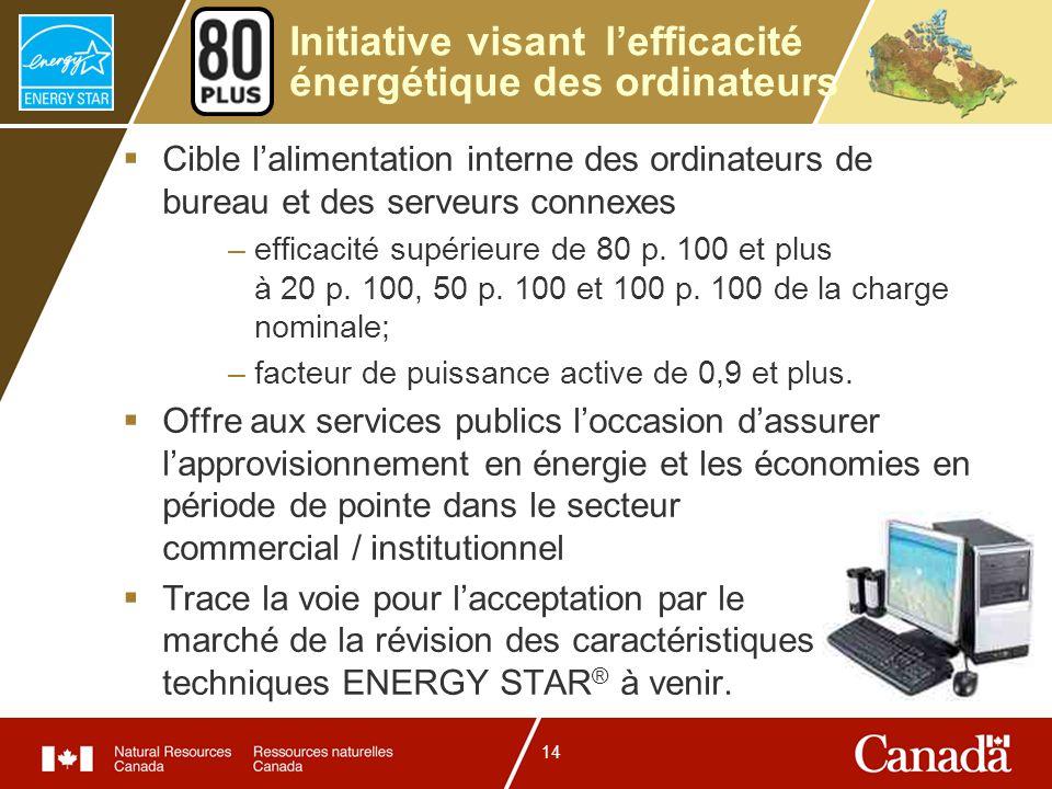 14 Initiative visant lefficacité énergétique des ordinateurs Cible lalimentation interne des ordinateurs de bureau et des serveurs connexes –efficacit