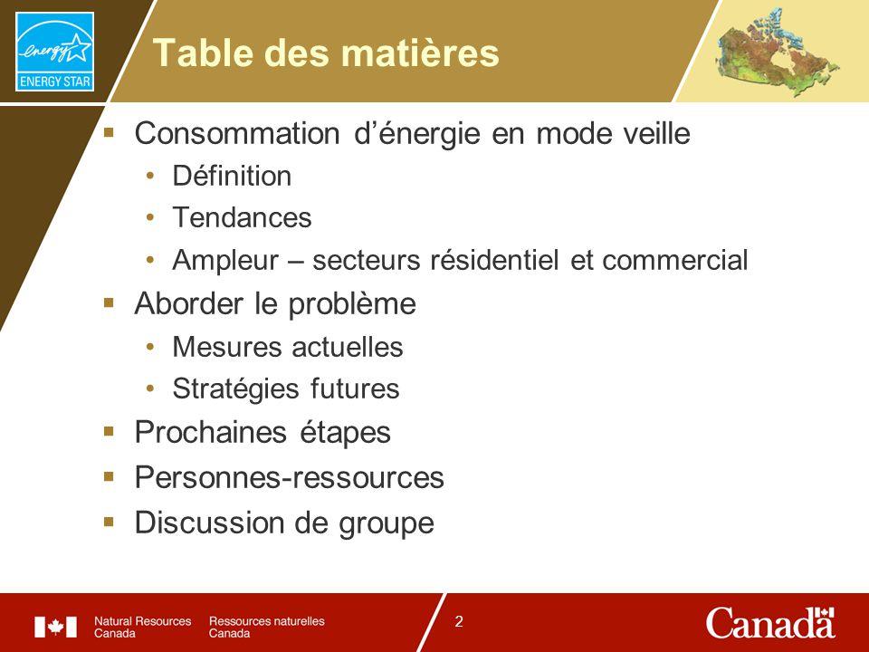 2 Table des matières Consommation dénergie en mode veille Définition Tendances Ampleur – secteurs résidentiel et commercial Aborder le problème Mesure
