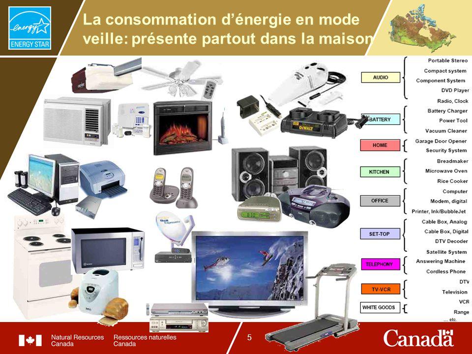 5 La consommation dénergie en mode veille: présente partout dans la maison … etc.