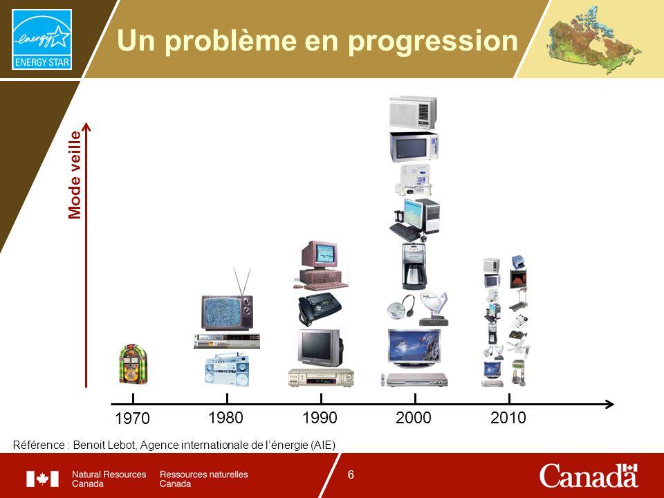 6 Un problème en progression Référence : Benoit Lebot, Agence internationale de lénergie (AIE) Mode veille 1970 1980199020002010