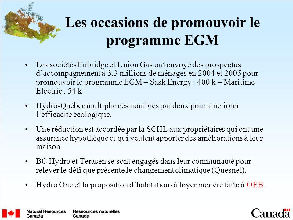 Les occasions de promouvoir le programme EGM Les sociétés Enbridge et Union Gas ont envoyé des prospectus daccompagnement à 3,3 millions de ménages en
