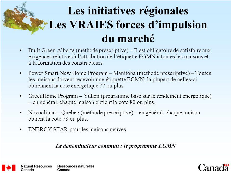Les initiatives régionales Les VRAIES forces dimpulsion du marché Built Green Alberta (méthode prescriptive) – Il est obligatoire de satisfaire aux ex