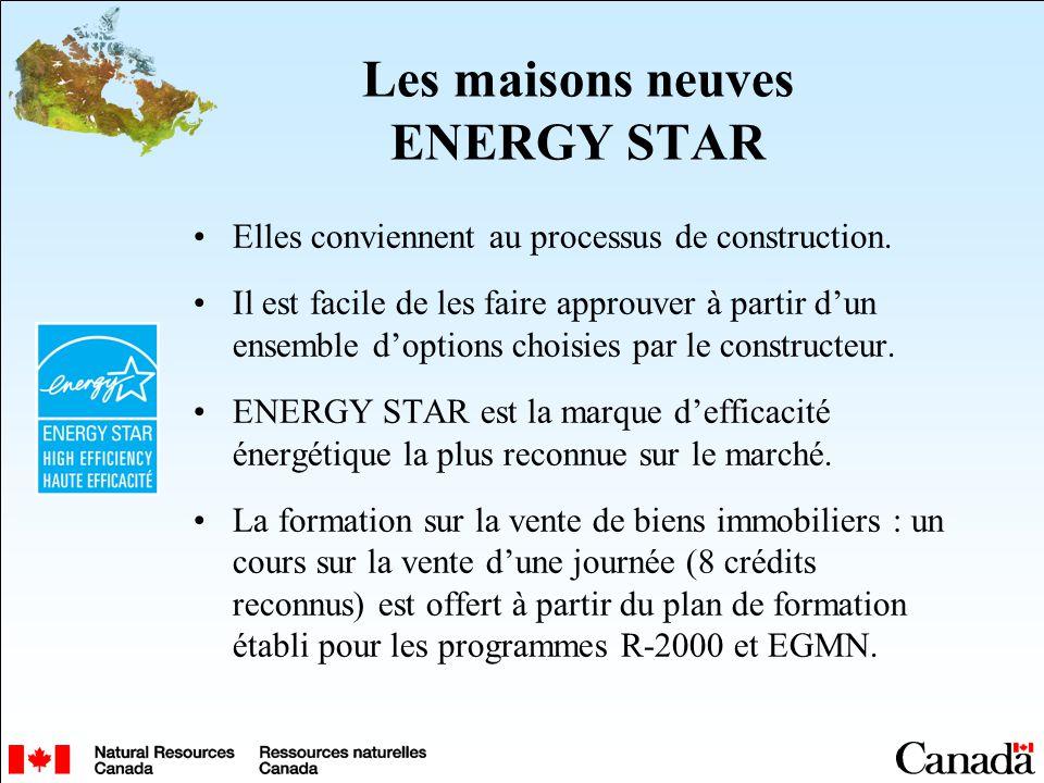 Les maisons neuves ENERGY STAR Elles conviennent au processus de construction. Il est facile de les faire approuver à partir dun ensemble doptions cho