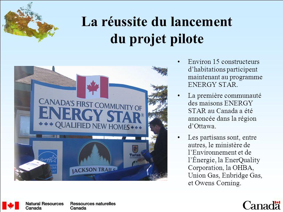 La réussite du lancement du projet pilote Environ 15 constructeurs dhabitations participent maintenant au programme ENERGY STAR. La première communaut