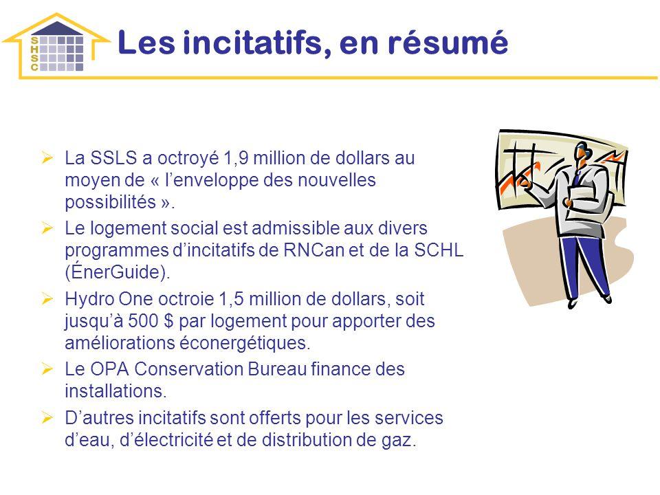 Les incitatifs, en résumé La SSLS a octroyé 1,9 million de dollars au moyen de « lenveloppe des nouvelles possibilités ». Le logement social est admis