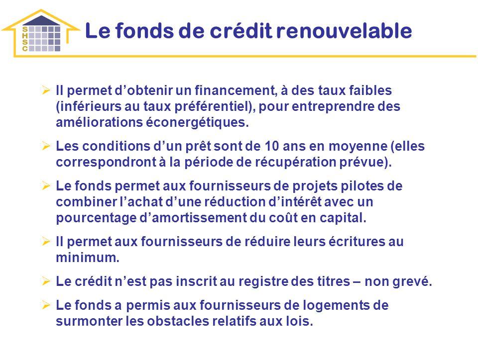 Le fonds de crédit renouvelable Il permet dobtenir un financement, à des taux faibles (inférieurs au taux préférentiel), pour entreprendre des améliorations éconergétiques.