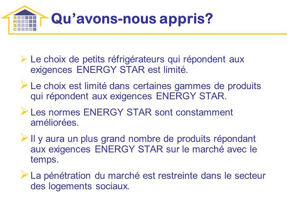 Quavons-nous appris? Le choix de petits réfrigérateurs qui répondent aux exigences ENERGY STAR est limité. Le choix est limité dans certaines gammes d