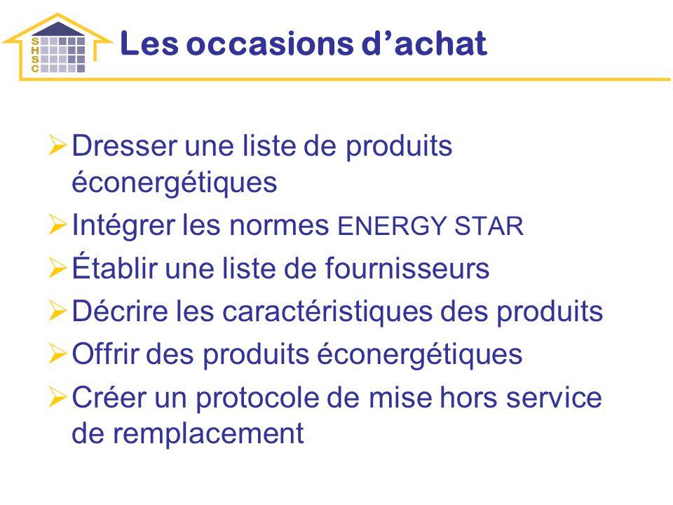 Les occasions dachat Dresser une liste de produits éconergétiques Intégrer les normes ENERGY STAR Établir une liste de fournisseurs Décrire les caractéristiques des produits Offrir des produits éconergétiques Créer un protocole de mise hors service de remplacement