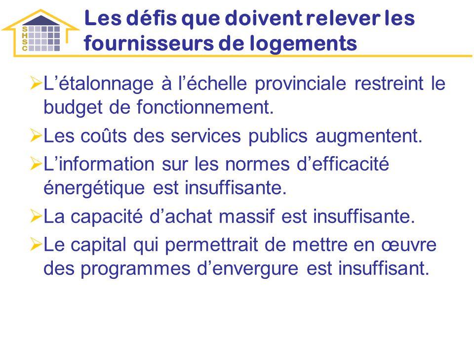 Les défis que doivent relever les fournisseurs de logements Létalonnage à léchelle provinciale restreint le budget de fonctionnement. Les coûts des se