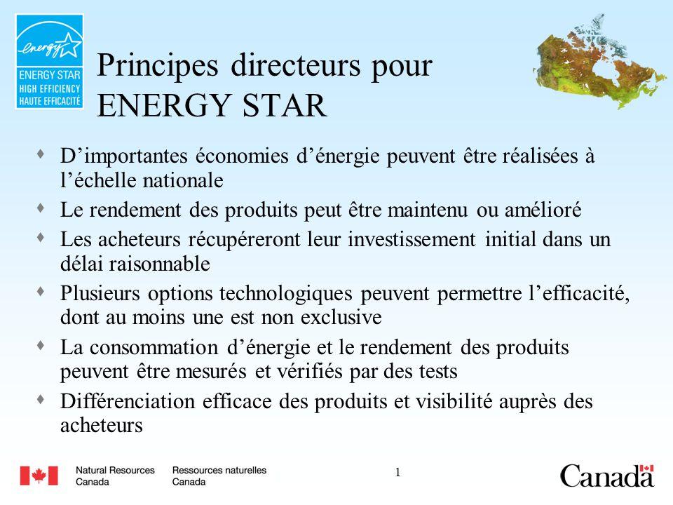 2 ENERGY STAR au Canada Spécifications technologiques harmonisées et marchés harmonisés (au Canada, aux É.-U., dans le monde) Les produits doivent dabord respecter les exigences relatives au règlement sur lefficacité énergétique et aux autorités provinciales Autant que possible, préciser les particularités relatives au Canada