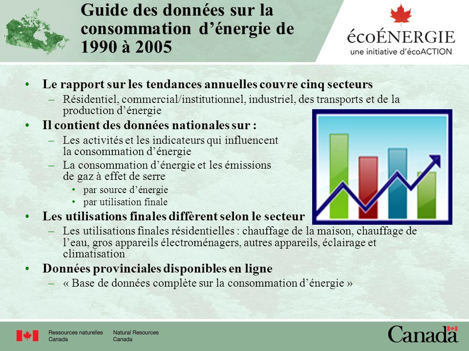 Guide des données sur la consommation dénergie de 1990 à 2005 Le rapport sur les tendances annuelles couvre cinq secteurs –Résidentiel, commercial/ins