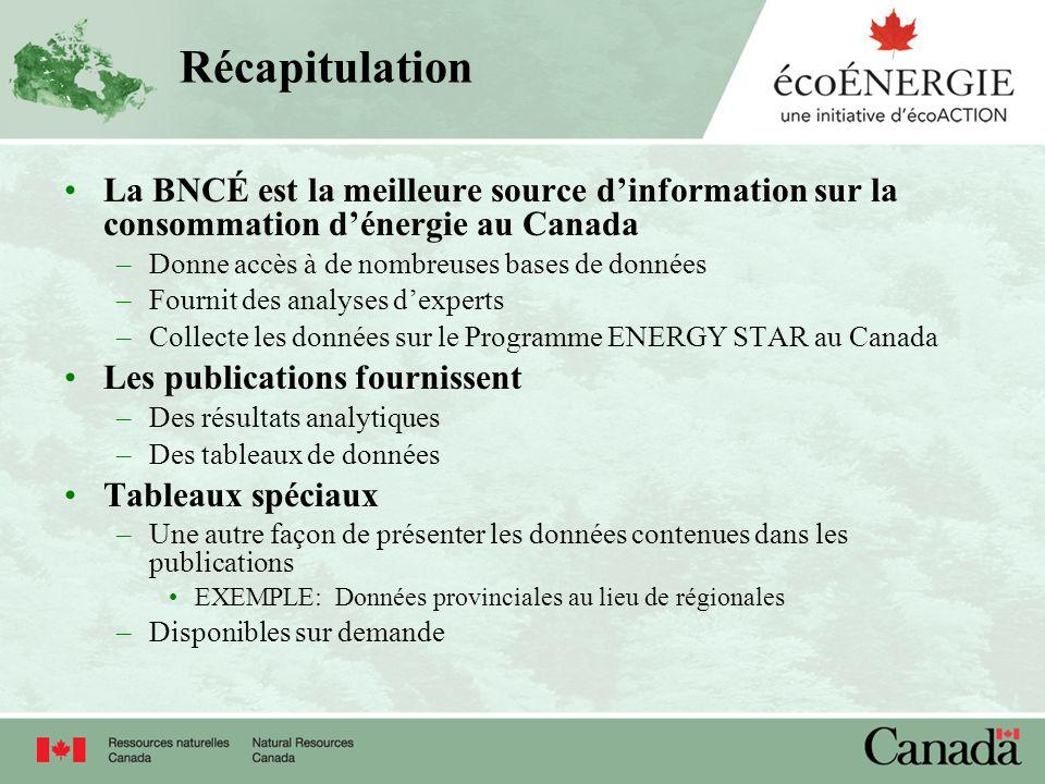 Récapitulation La BNCÉ est la meilleure source dinformation sur la consommation dénergie au Canada –Donne accès à de nombreuses bases de données –Four