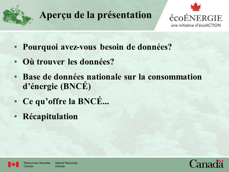 Coordonnées Glen Ewaschuk Économiste principal Office de lefficacité énergétique Ressources naturelles Canada gewaschu@nrcan.gc.ca 613 947-8758 Pour plus de renseignements sur les tendances, les statistiques et les analyses en matière de consommation dénergie au Canada : http://oee.nrcan.gc.ca/organisme/statistiques/bnce/apd/accueil.cfm
