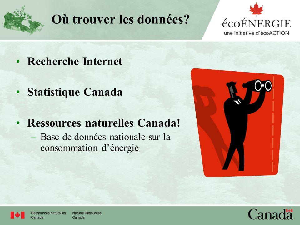 Où trouver les données? Recherche Internet Statistique Canada Ressources naturelles Canada! –Base de données nationale sur la consommation dénergie