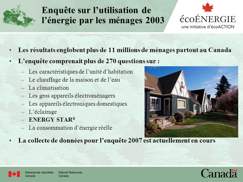 Enquête sur lutilisation de lénergie par les ménages 2003 Les résultats englobent plus de 11 millions de ménages partout au Canada Lenquête comprenait