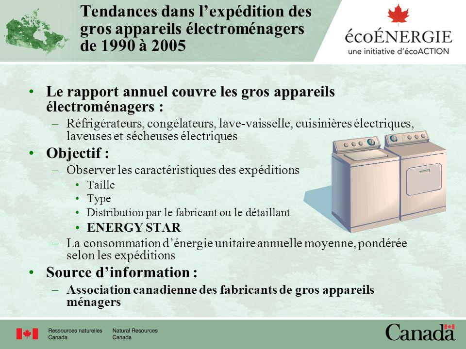 Tendances dans lexpédition des gros appareils électroménagers de 1990 à 2005 Le rapport annuel couvre les gros appareils électroménagers : –Réfrigérat