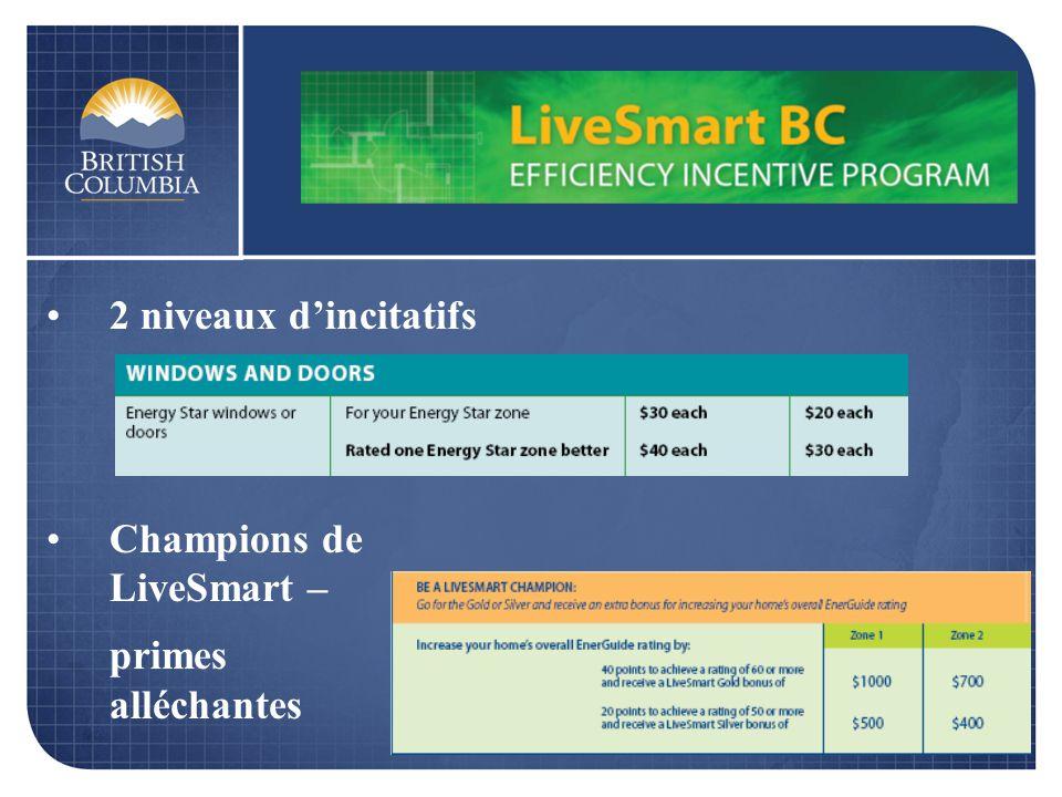 2 niveaux dincitatifs Champions de LiveSmart – primes alléchantes