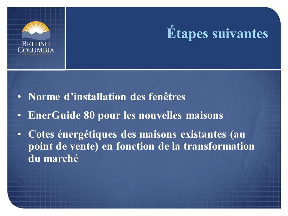 Étapes suivantes Norme dinstallation des fenêtres EnerGuide 80 pour les nouvelles maisons Cotes énergétiques des maisons existantes (au point de vente) en fonction de la transformation du marché