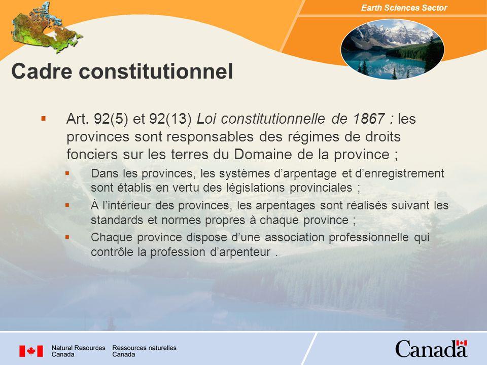 Cadre constitutionnel Art.