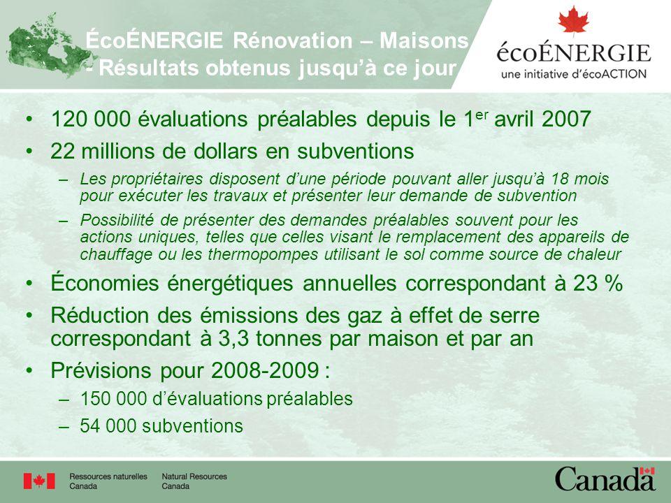Collaboration dans le cadre dÉcoÉNERGIE Rénovation – Maisons LOntario, le Québec, la Saskatchewan, le Nouveau- Brunswick, la Nouvelle-Écosse, le Manitoba, lÎ.-P.-É., la C.-B., les T.-N.-O et le Yukon, offrent des subventions complémentaires ou subventionnent partiellement les coûts des évaluations énergétiques.