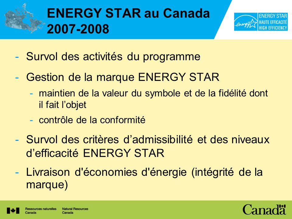 ENERGY STAR au Canada 2007-2008 -Survol des activités du programme -Gestion de la marque ENERGY STAR -maintien de la valeur du symbole et de la fidélité dont il fait lobjet -contrôle de la conformité -Survol des critères dadmissibilité et des niveaux defficacité ENERGY STAR -Livraison d économies d énergie (intégrité de la marque)