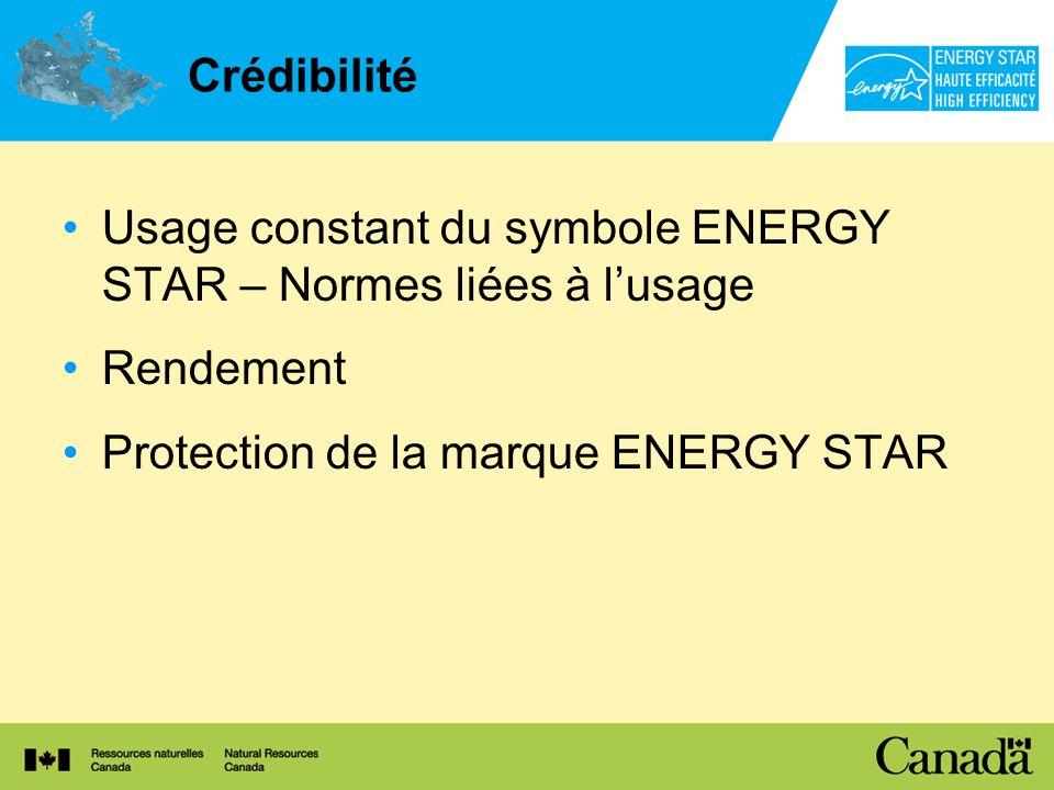 Usage constant du symbole ENERGY STAR – Normes liées à lusage Rendement Protection de la marque ENERGY STAR