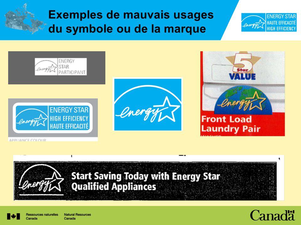 Exemples de mauvais usages du symbole ou de la marque
