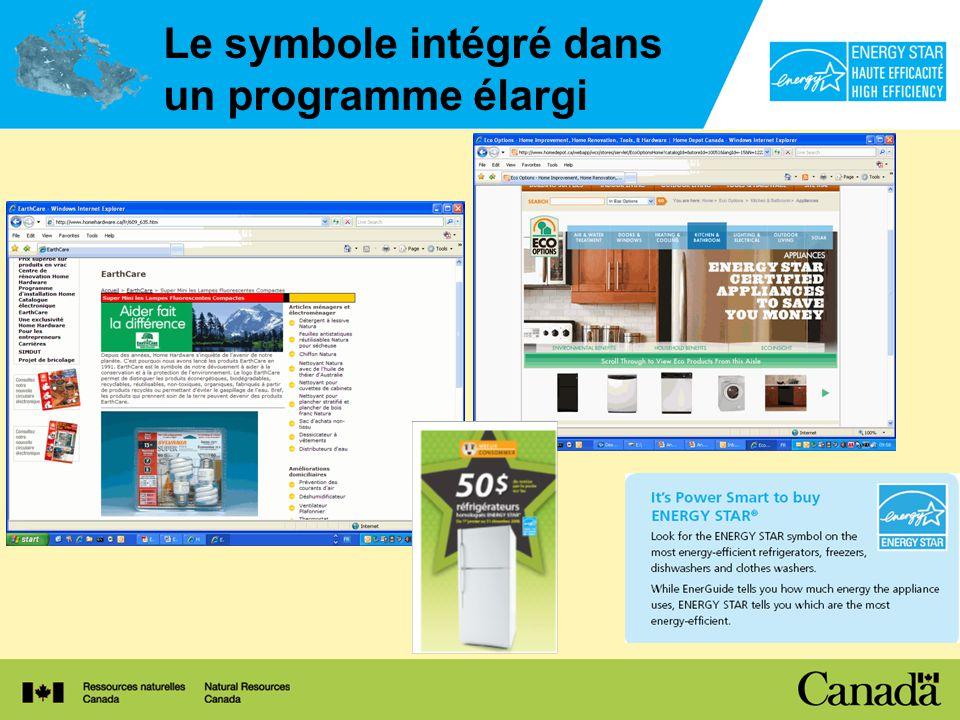 Le symbole intégré dans un programme élargi
