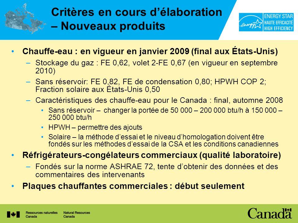 Critères en cours délaboration – Nouveaux produits Chauffe-eau : en vigueur en janvier 2009 (final aux États-Unis) –Stockage du gaz : FE 0,62, volet 2-FE 0,67 (en vigueur en septembre 2010) –Sans réservoir: FE 0,82, FE de condensation 0,80; HPWH COP 2; Fraction solaire aux États-Unis 0,50 –Caractéristiques des chauffe-eau pour le Canada : final, automne 2008 Sans réservoir – changer la portée de 50 000 – 200 000 btu/h à 150 000 – 250 000 btu/h HPWH – permettre des ajouts Solaire – la méthode dessai et le niveau dhomologation doivent être fondés sur les méthodes dessai de la CSA et les conditions canadiennes Réfrigérateurs-congélateurs commerciaux (qualité laboratoire) –Fondés sur la norme ASHRAE 72, tente dobtenir des données et des commentaires des intervenants Plaques chauffantes commerciales : début seulement