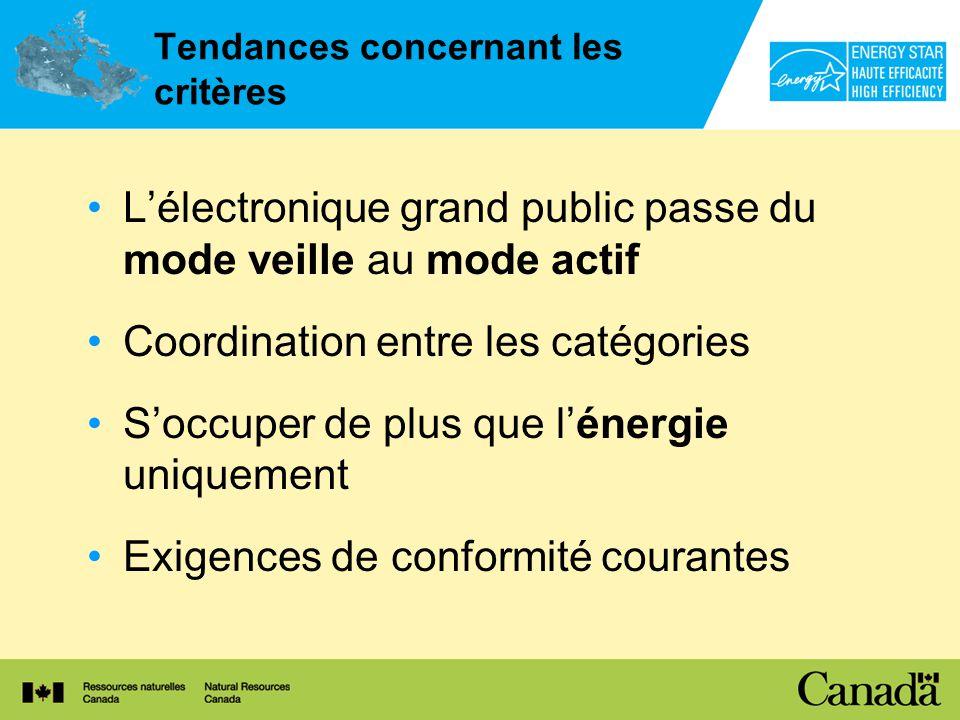 Tendances concernant les critères Lélectronique grand public passe du mode veille au mode actif Coordination entre les catégories Soccuper de plus que lénergie uniquement Exigences de conformité courantes