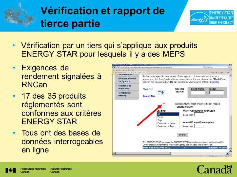 Vérification et rapport de tierce partie Vérification par un tiers qui sapplique aux produits ENERGY STAR pour lesquels il y a des MEPS Exigences de rendement signalées à RNCan 17 des 35 produits réglementés sont conformes aux critères ENERGY STAR Tous ont des bases de données interrogeables en ligne