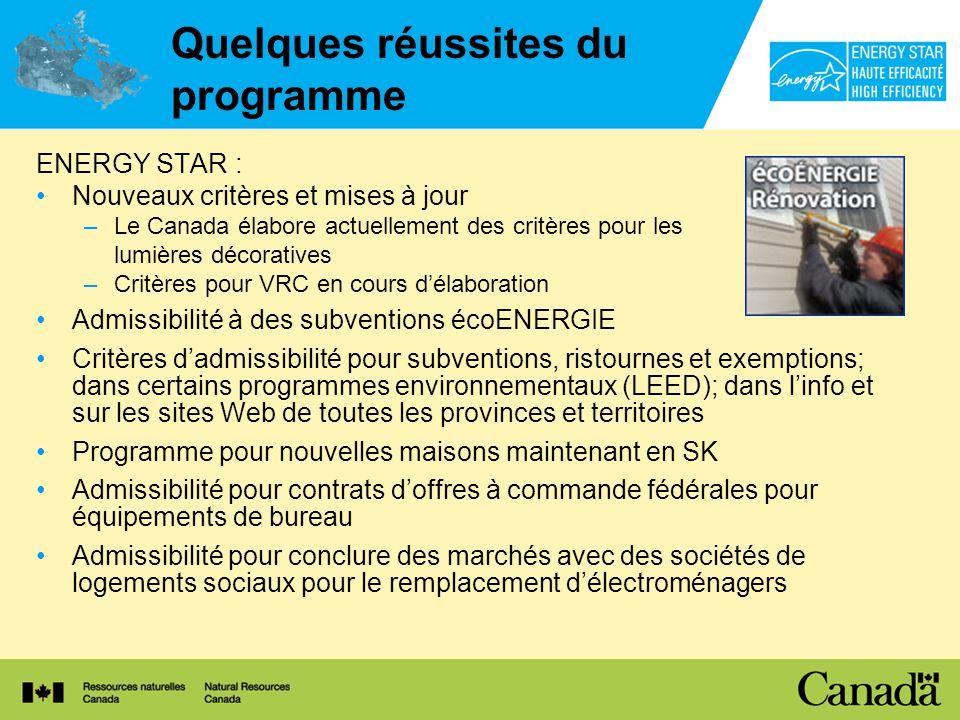 Quelques réussites du programme ENERGY STAR : Nouveaux critères et mises à jour –Le Canada élabore actuellement des critères pour les lumières décoratives –Critères pour VRC en cours délaboration Admissibilité à des subventions écoENERGIE Critères dadmissibilité pour subventions, ristournes et exemptions; dans certains programmes environnementaux (LEED); dans linfo et sur les sites Web de toutes les provinces et territoires Programme pour nouvelles maisons maintenant en SK Admissibilité pour contrats doffres à commande fédérales pour équipements de bureau Admissibilité pour conclure des marchés avec des sociétés de logements sociaux pour le remplacement délectroménagers