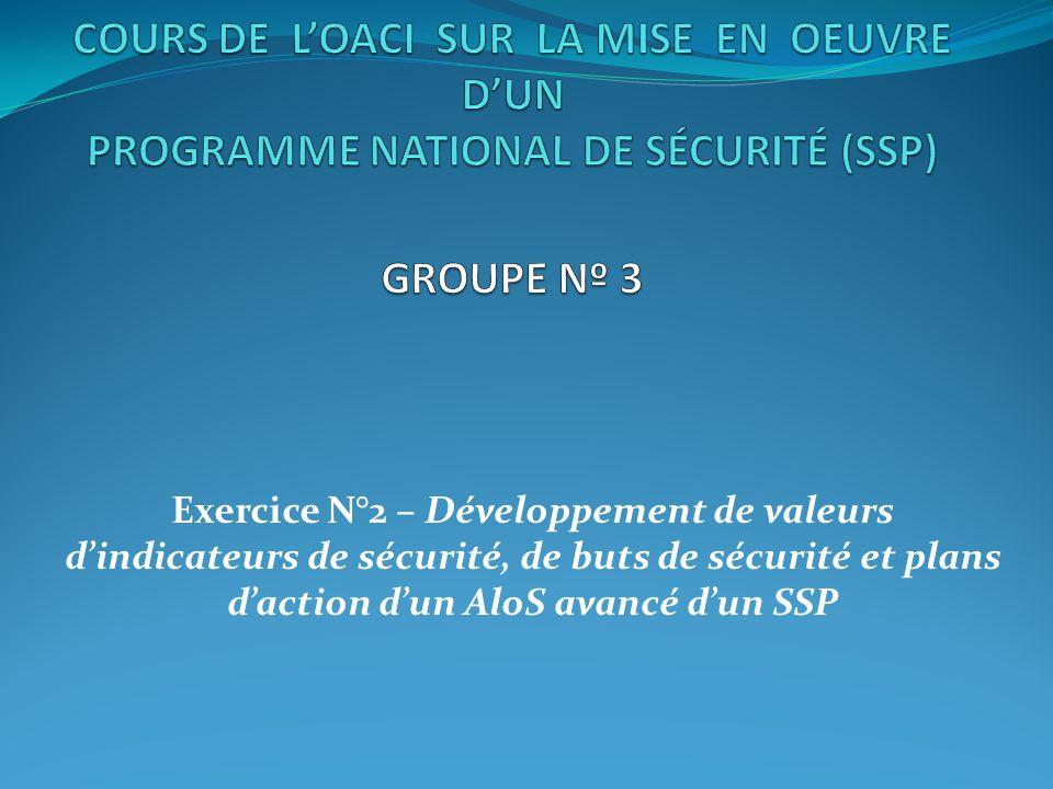 Exercice N°2 – Développement de valeurs dindicateurs de sécurité, de buts de sécurité et plans daction dun AloS avancé dun SSP