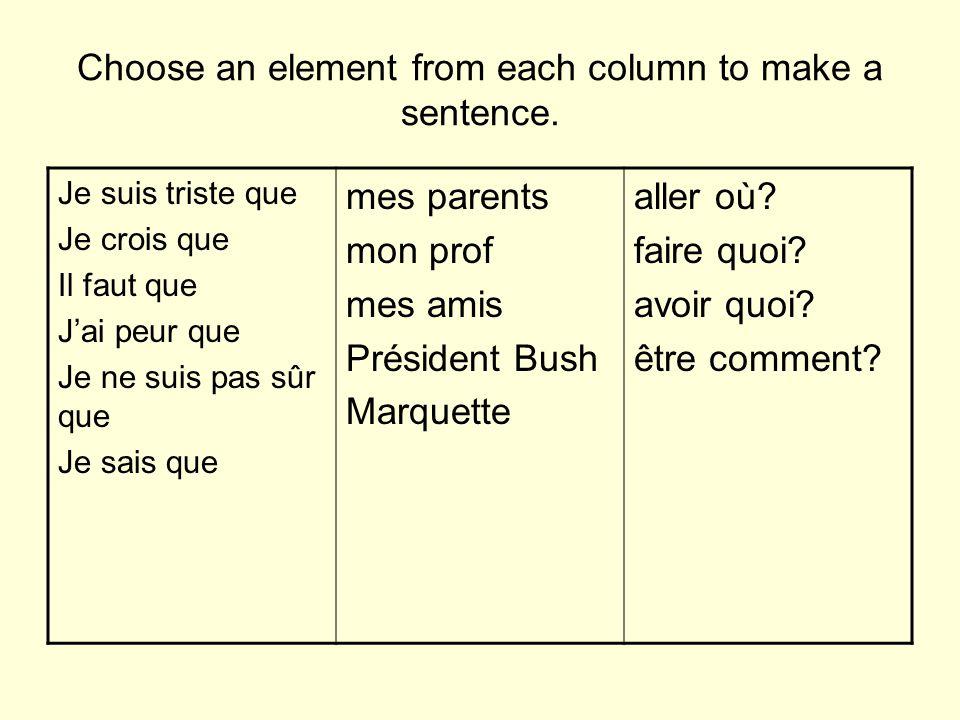 Choose an element from each column to make a sentence. Je suis triste que Je crois que Il faut que Jai peur que Je ne suis pas sûr que Je sais que mes