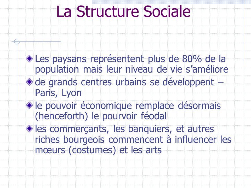 La Structure Sociale Les paysans représentent plus de 80% de la population mais leur niveau de vie saméliore de grands centres urbains se développent