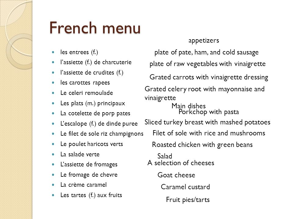 French menu les entrees (f.) lassiette (f.) de charcuterie lassiette de crudites (f.) les carottes rapees Le celeri remoulade Les plats (m.) principaux La cotelette de porp pates Lescalope (f.) de dinde puree Le filet de sole riz champignons Le poulet haricots verts La salade verte Lassiette de fromages Le fromage de chevre La crème caramel Les tartes (f.) aux fruits appetizers plate of pate, ham, and cold sausage plate of raw vegetables with vinaigrette Grated carrots with vinaigrette dressing Grated celery root with mayonnaise and vinaigrette Main dishes Porkchop with pasta Sliced turkey breast with mashed potatoes Filet of sole with rice and mushrooms Roasted chicken with green beans Salad A selection of cheeses Goat cheese Caramel custard Fruit pies/tarts