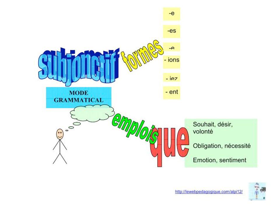FORMATION Prenez la forme ils du Présent de lIndicatif.