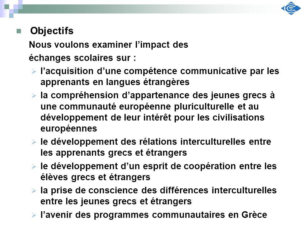 Objectifs Nous voulons examiner limpact des échanges scolaires sur : lacquisition dune compétence communicative par les apprenants en langues étrangèr