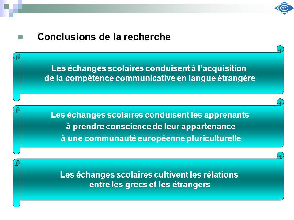 Conclusions de la recherche Les échanges scolaires conduisent à lacquisition de la compétence communicative en langue étrangère Les échanges scolaires
