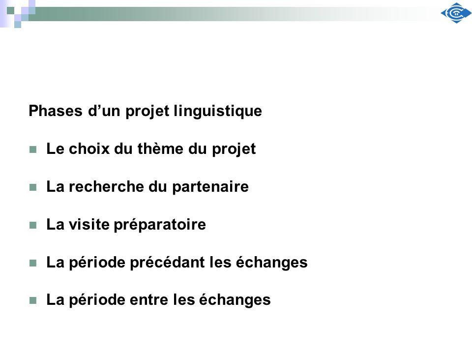 Phases dun projet linguistique Le choix du thème du projet La recherche du partenaire La visite préparatoire La période précédant les échanges La péri