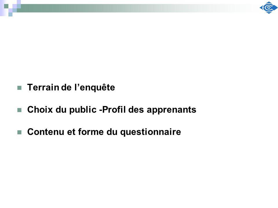 Terrain de lenquête Choix du public -Profil des apprenants Contenu et forme du questionnaire