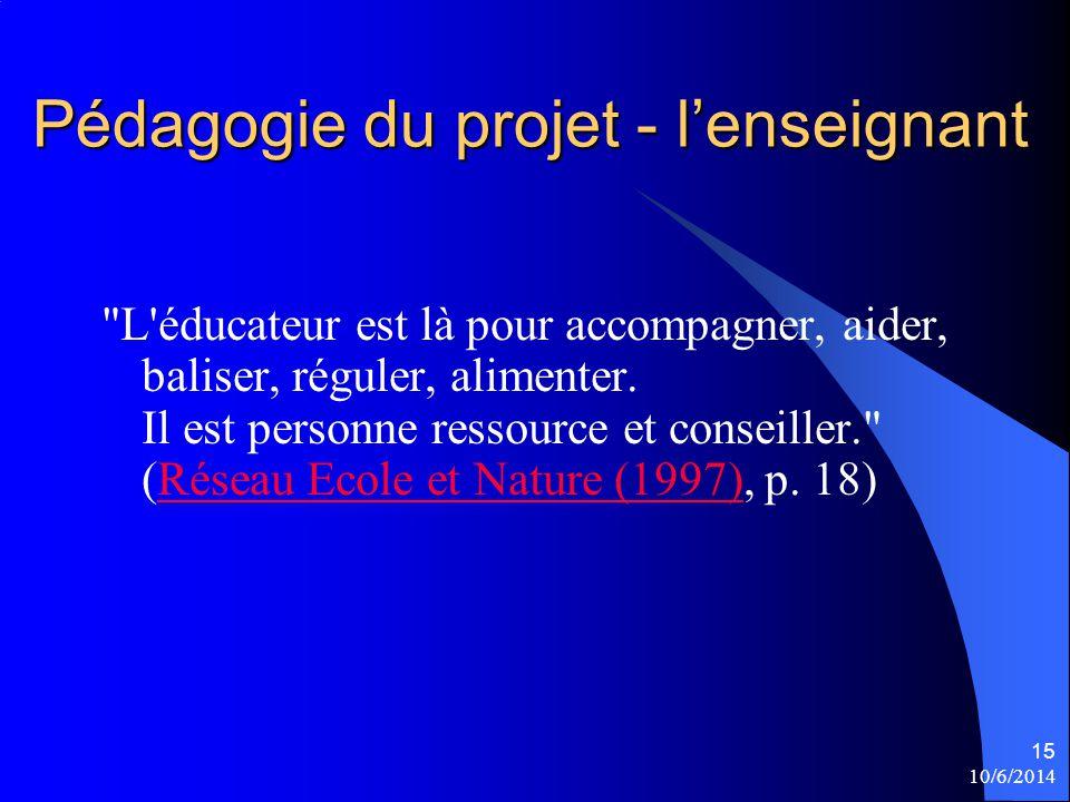 10/6/2014 15 Pédagogie du projet - lenseignant