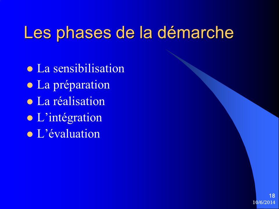 Les phases de la démarche La sensibilisation La préparation La réalisation Lintégration Lévaluation 10/6/2014 18