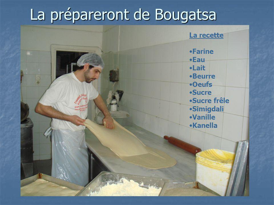 La prépareront de Bougatsa La recette Farine Eau Lait Beurre Oeufs Sucre Sucre frêle Simigdali Vanille Kanella
